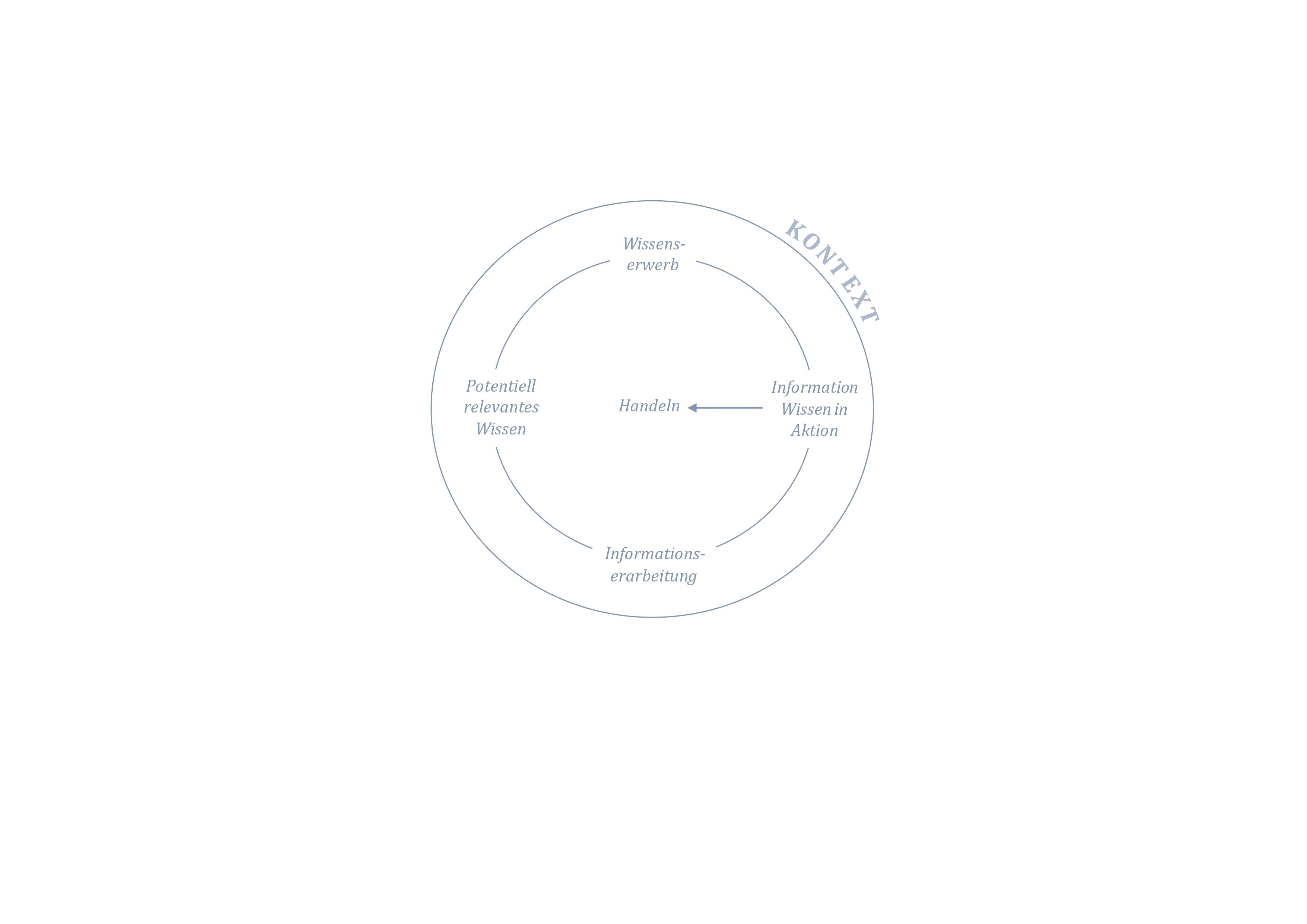X)Disziplinarität der Informationswissenschaft - LIBREAS. Library Ideas